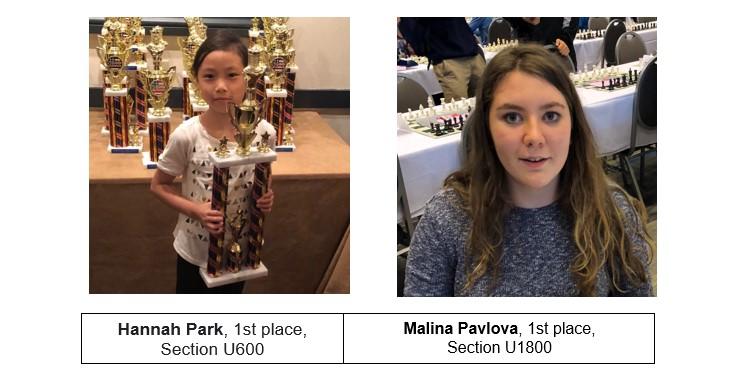 Hannah Park, 1st place Malina Pavlova, 1st place